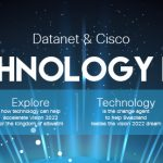 Cisco Technology Day in Swaziland (May 2015)
